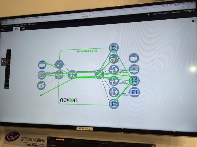 Zoom sur l'interface de monitoring IP de Nevion