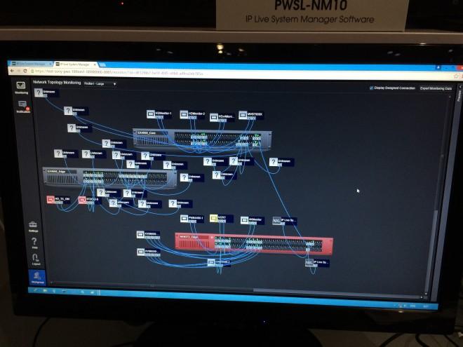 Monitoring de la topologie IP Live chez Sony